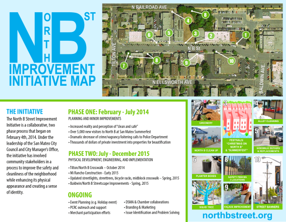 Updated_NorthB_Flyer